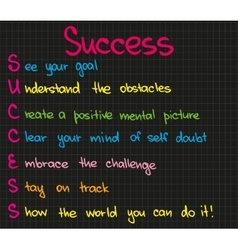 The meaning of success vector image