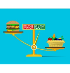 image of the benefits healthy nutrition vector image