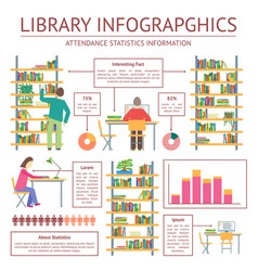 Library infographics banner card vector