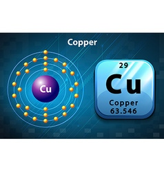 Symbol and electron diagram of Copper vector