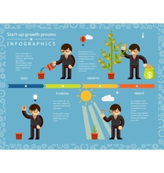 Creative Business Timeline Infographics Design vector image vector image