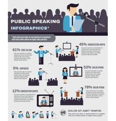 Public Speaking Infographics vector image