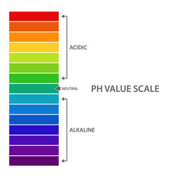 Ph value scale vector