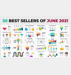 30 best sellers june 2021 infographic vector