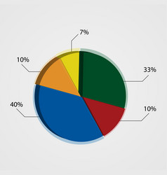 Pie chart for presentations vector