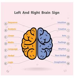 Creative brains Idea concept vector image