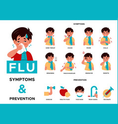 Cold and flu symptoms prevention sick boy vector