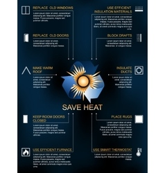 Save heat infographic icons and methods of heat vector