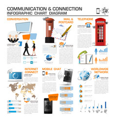 Communication and connection infographic chart vector
