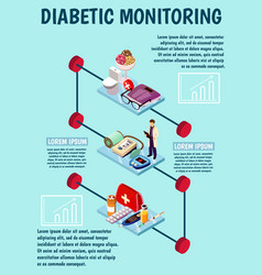 Diabetic monitoring isometric background vector