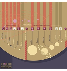 Solar System Scheme vector image vector image