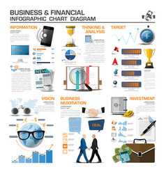 Business and financial infographic chart diagram vector