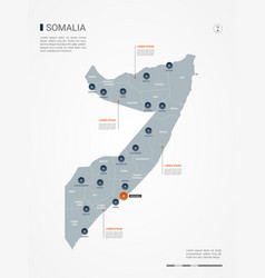 somalia infographic map vector image