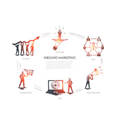 inbound marketing crm public relations analysis vector image