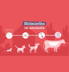 Helminths animals flat banner vector