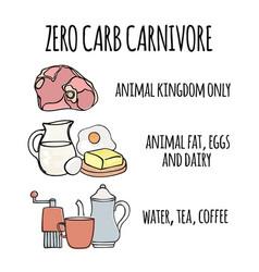 Zero carb carnivore healthy food vector