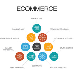 Ecommerce infographic 10 steps concept online vector