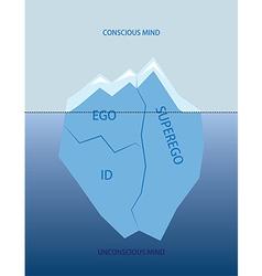 Freuds iceberg model vector