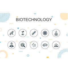 Biotechnology trendy infographic template thin vector