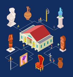 museum art exhibition isometric elements vector image
