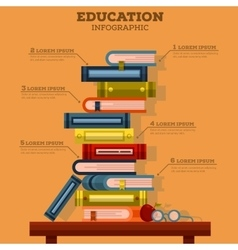 Education infographic with pile of school books vector image vector image