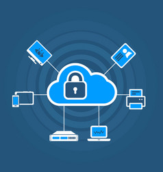 cloud security concept icon with padlock vector image