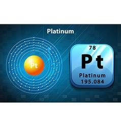 Symbol and electron diagram of Platinum vector