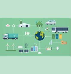 Innovative green bio technology concept vector