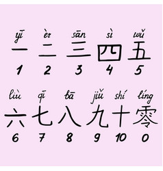 Chinese character numbers vector