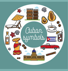 travel to cuba promo poster with national symbols vector image