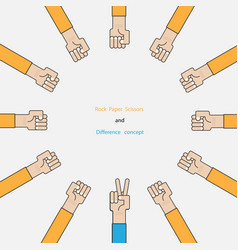 Rock paper scissors for it signhand of business vector