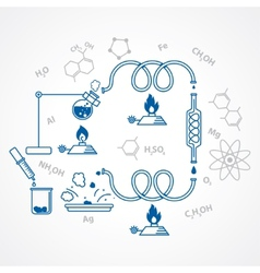 Chemical process vector