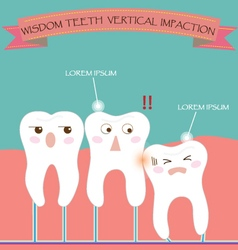 Wisdom Teeth Vertical Impaction vector