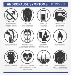 Andropause symptoms set icons vector