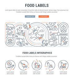 Linear banner food labels vector