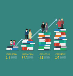 development of people standing on a lot of books vector image
