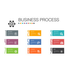 Business process infographic 10 option line vector