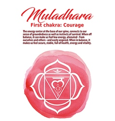 Muladhara Chakra symbol vector