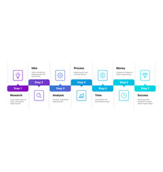 step infographic flow process diagram in blue vector image