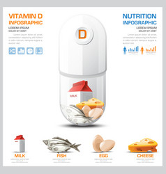 Vitamin D Chart Diagram Health And Medical vector image