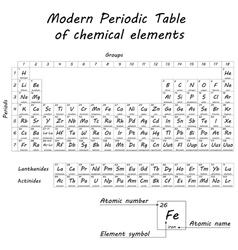 Periodic table of chemical elements vector image