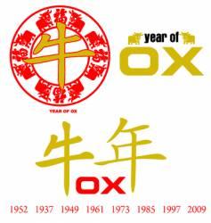 ox Zodiac vector image vector image