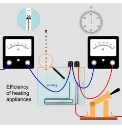 Efficiency of heating appliances vector