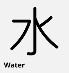 the sign of chinese vector image