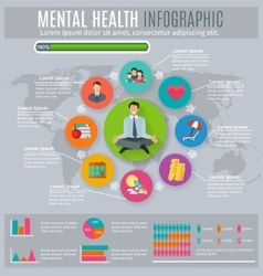 Mental health infographic presentation design vector