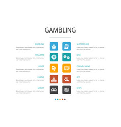 gambling infographic 10 option templateroulette vector image