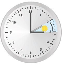 Clock change vector