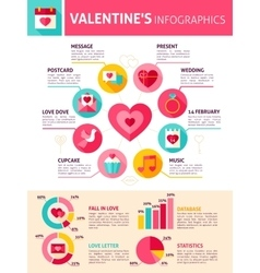 Valentines Day Infographics vector image vector image