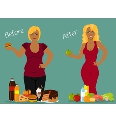 Figure of a woman before and after vector