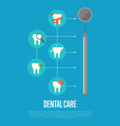 Dental care banner with dentist mirror vector